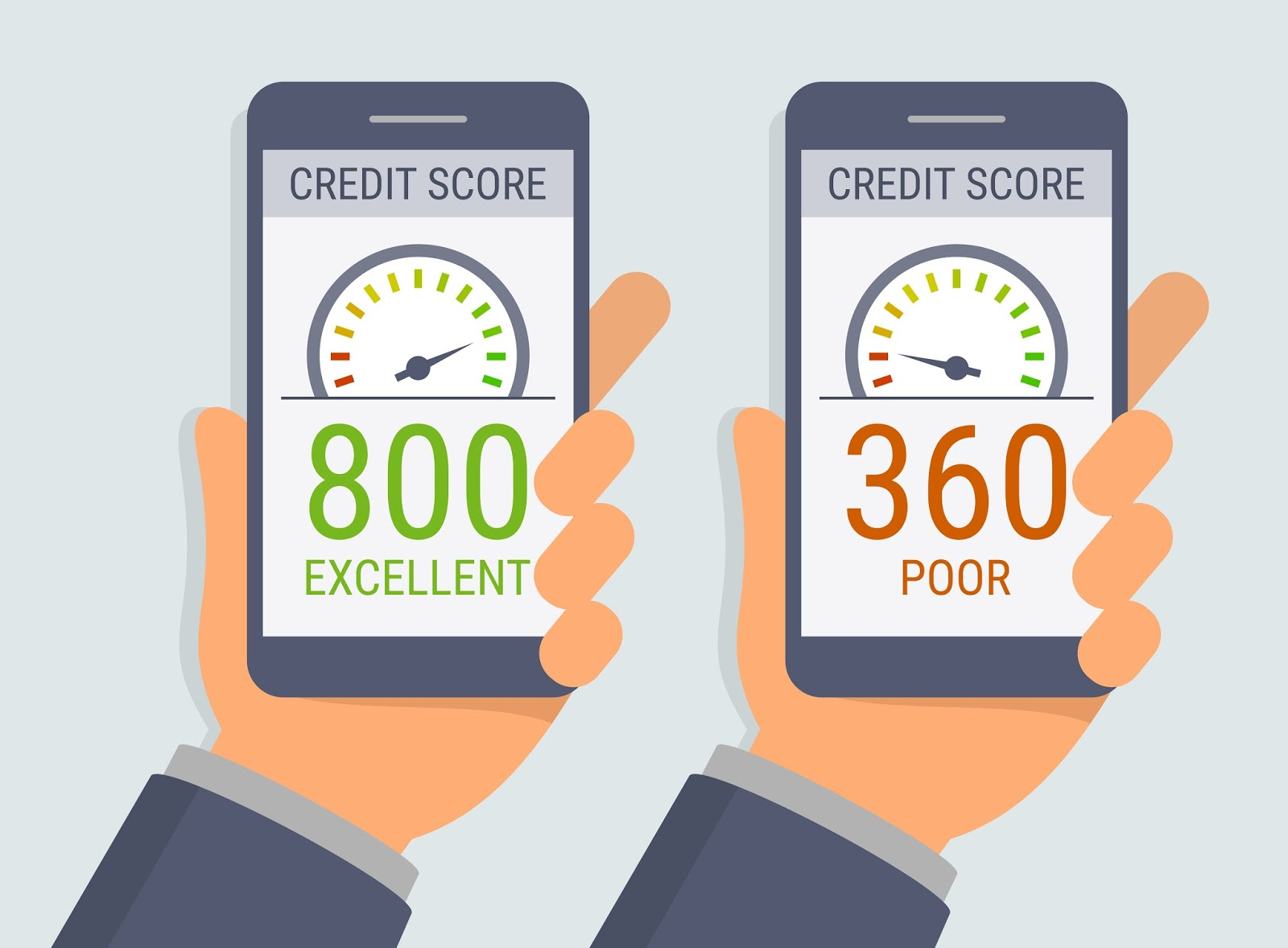 5 Things to Avoid For a Better Credit(CIBIL) Score